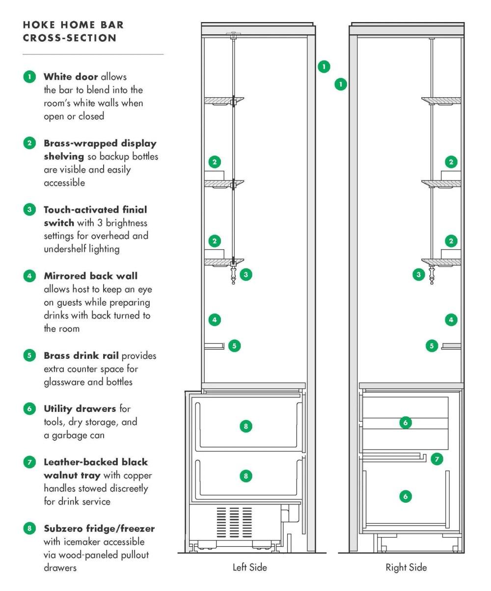 medium resolution of home bar diagram wiring diagram info home bar diagram wiring diagram centre home bar diagram