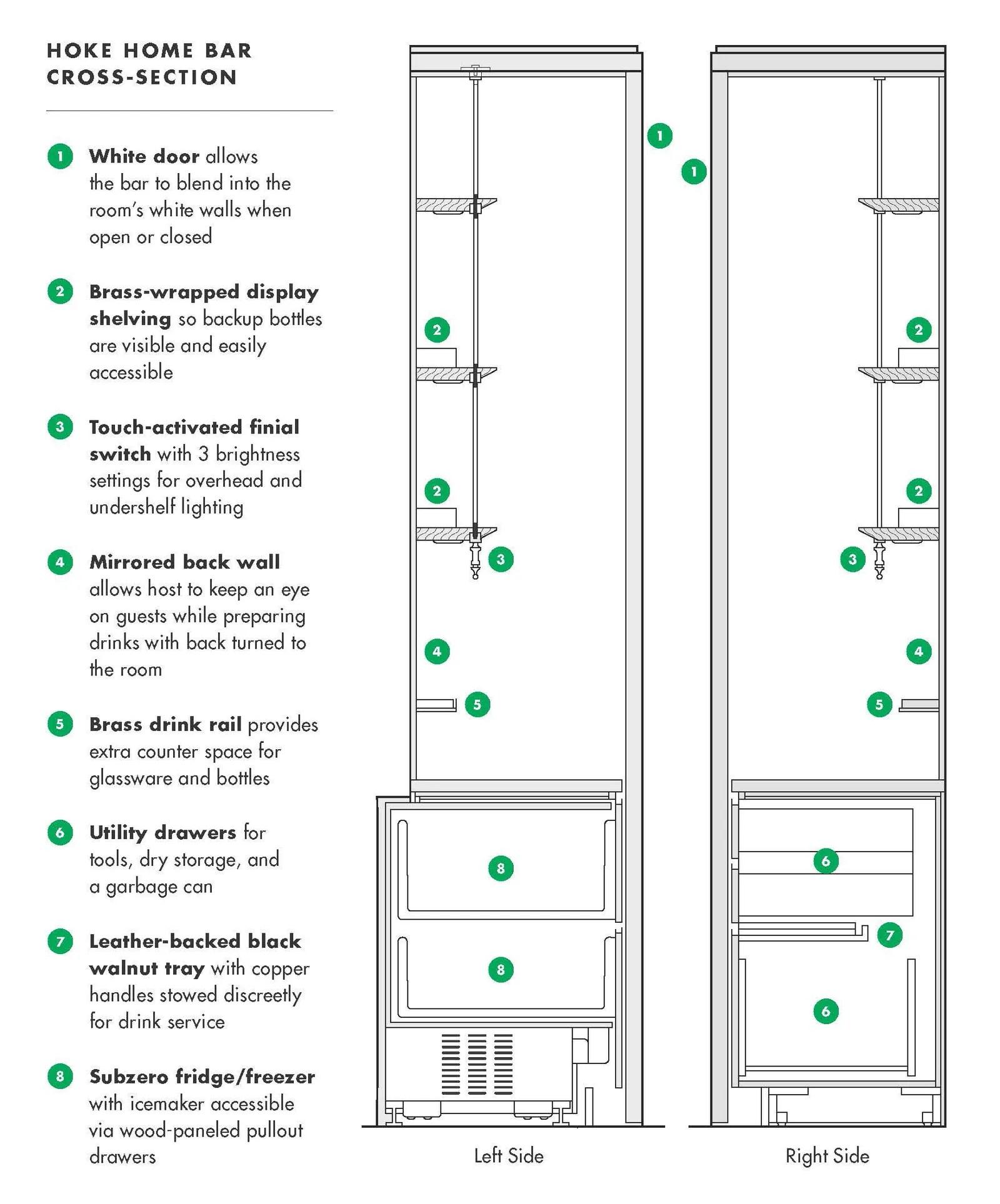 hight resolution of home bar diagram wiring diagram info home bar diagram wiring diagram centre home bar diagram