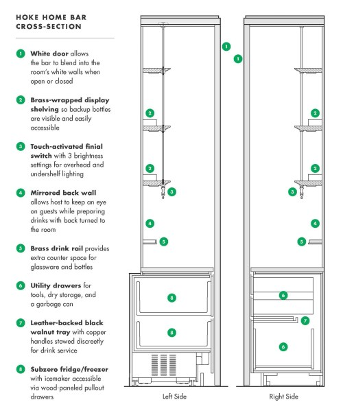 small resolution of home bar diagram wiring diagram info home bar diagram wiring diagram centre home bar diagram