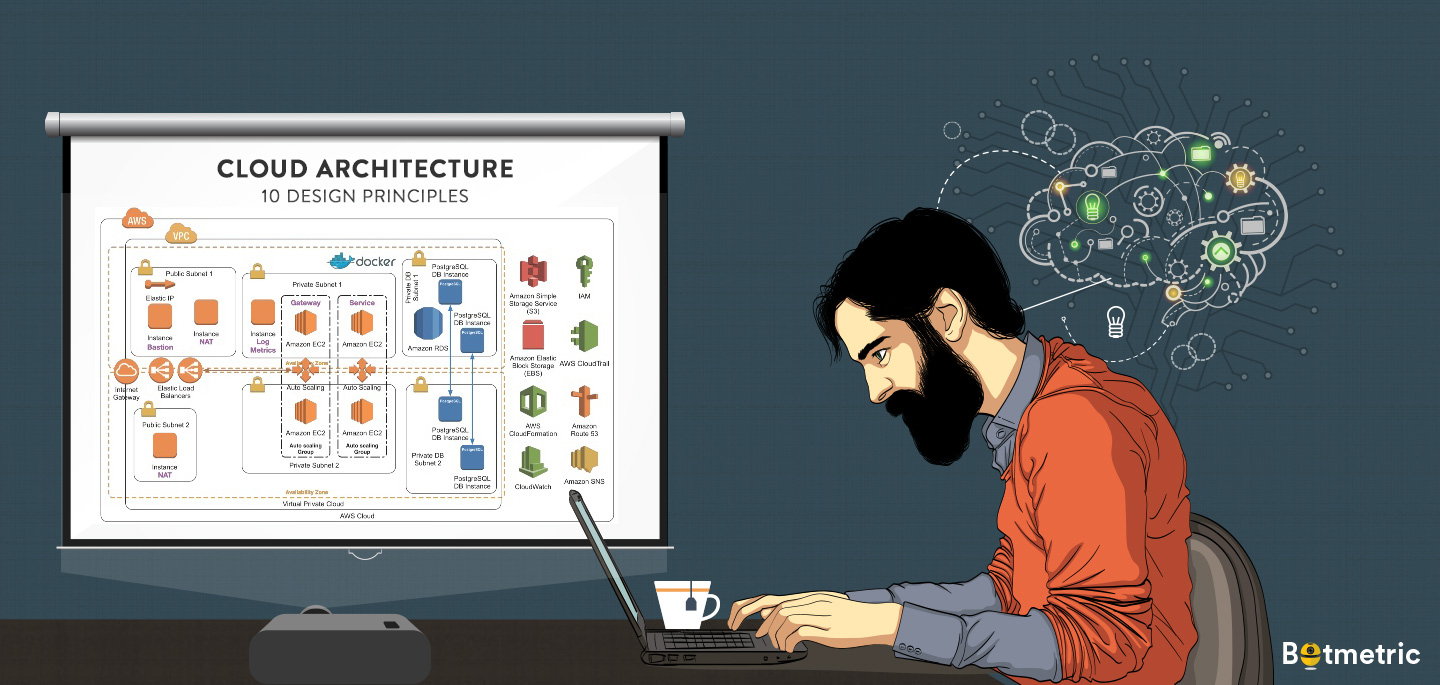 Principles Of Computer Architecture Arithmetic