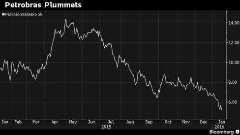 Petrobras shares fell Friday, extending months of losses
