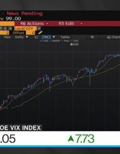 Vix tumbles in reversal of fear gauge   biggest spike on record bloomberg also rh