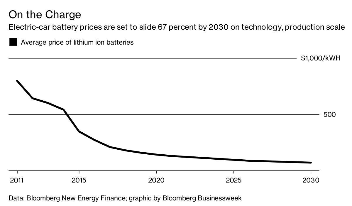 hight resolution of lithium mo diagram
