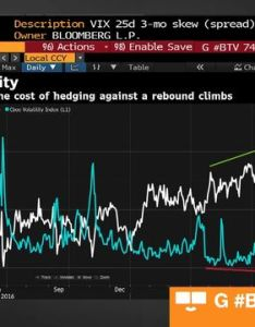 Betting against boredom  field guide to volatility trades bloomberg also rh