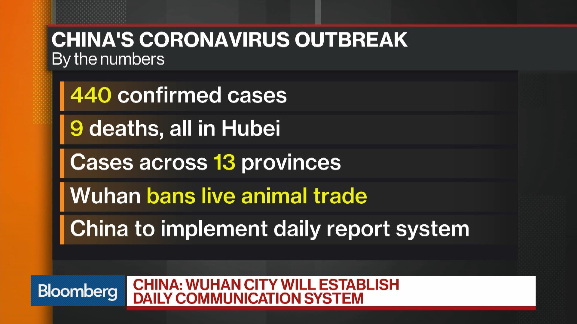 China Holds Press Briefing on Coronavirus Outbreak - Bloomberg