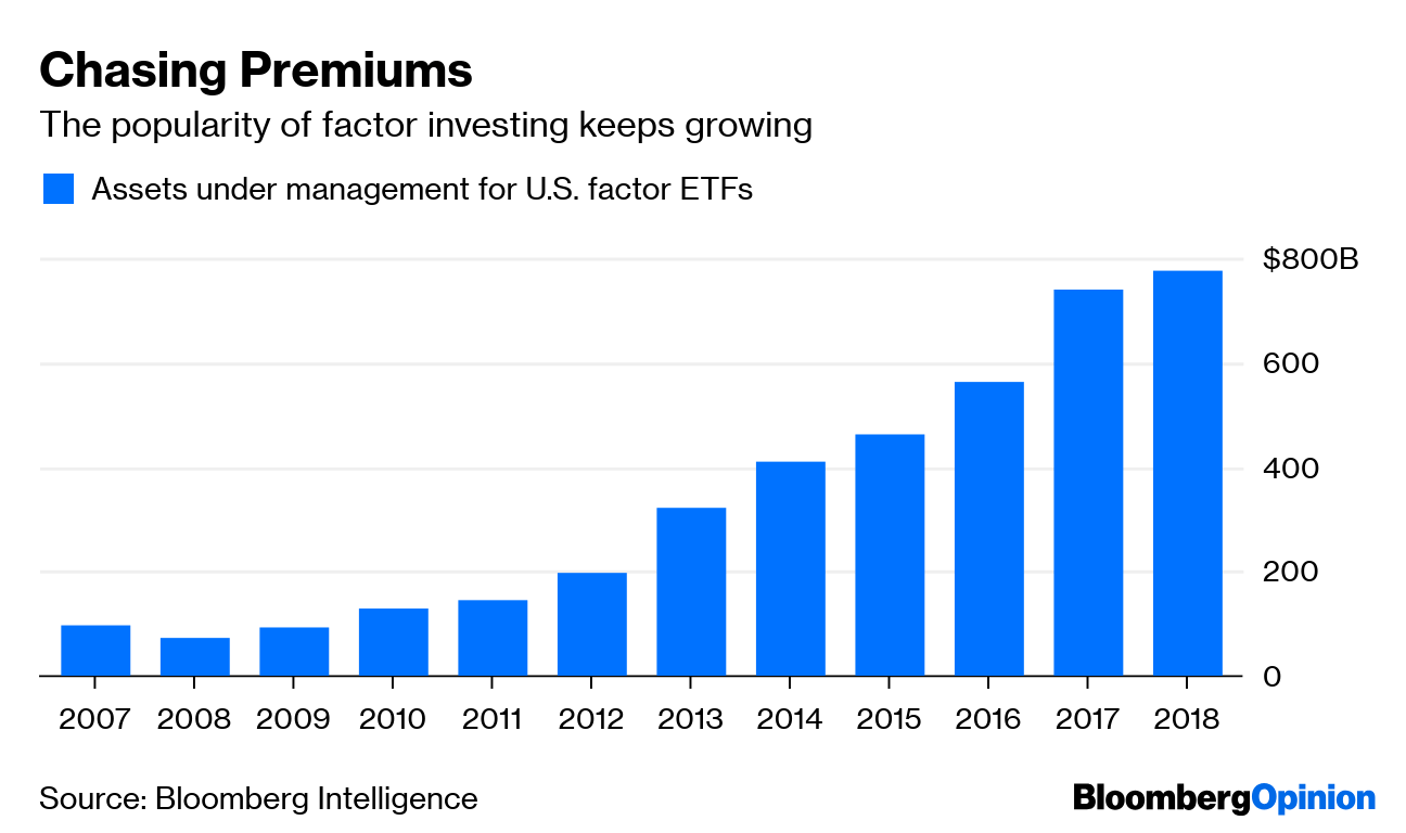 Popolarità in crescita per gli ETF Smart Beta