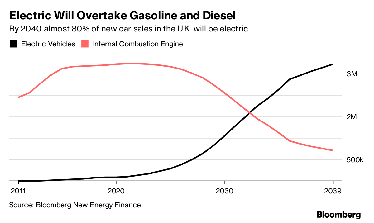 hight resolution of open cycle gas generators cost less to build but have higher emissions per megawatt hour produced than combined cycle gas turbines