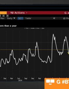 Unmute also vix surge is unwelcome lesson in duplicity of volatility wagers rh bloomberg