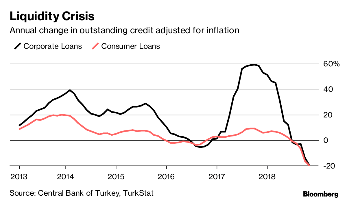 hight resolution of liquidity crisis