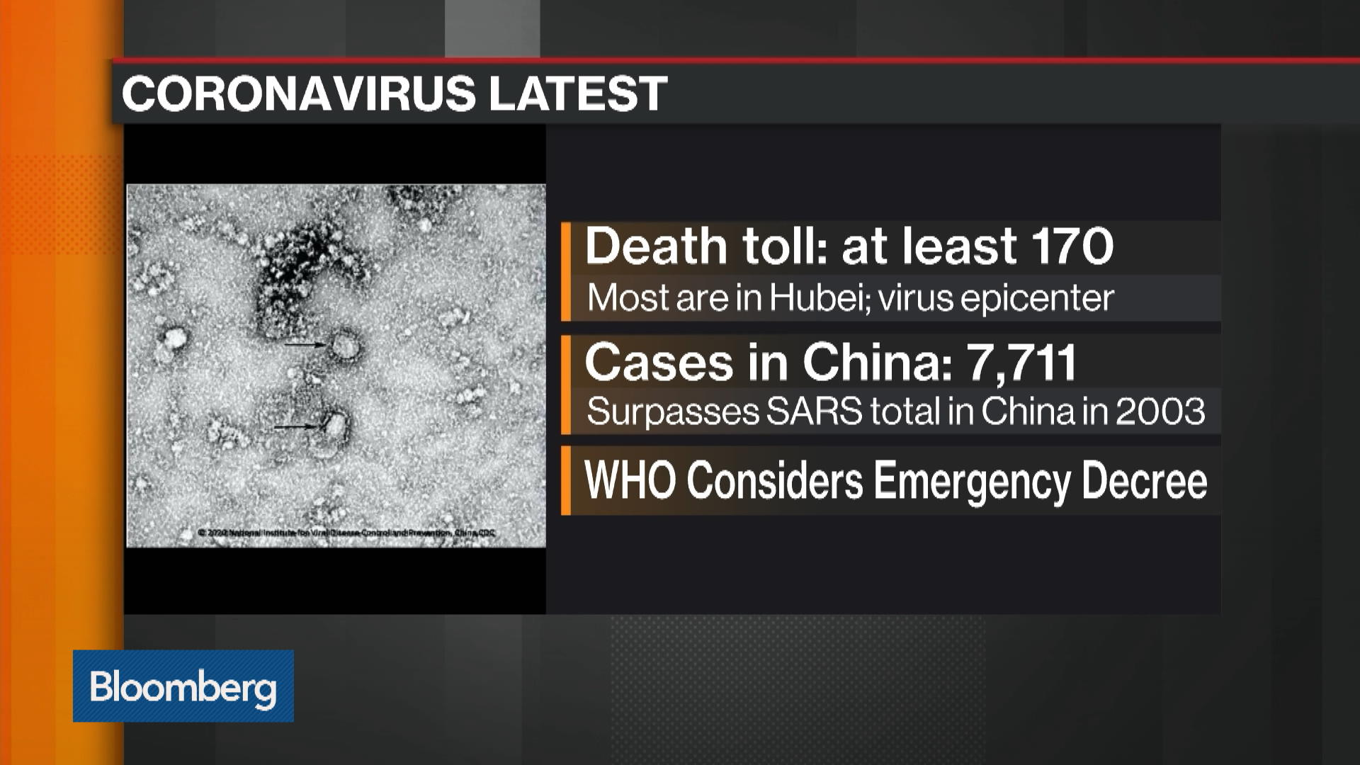 Why Health Experts are Worried About Coronavirus Despite Low Death ...