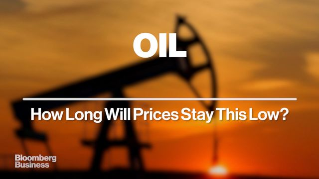 Oil Is the Cheap Date From Hell - Bloomberg