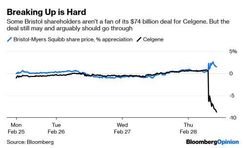 small resolution of source bloomberg