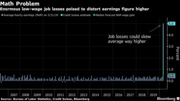 Enormous low-wage job losses poised to distort earnings figure higher