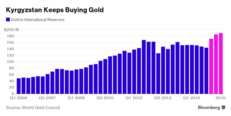 This Country Wants Everyone to Have 100 Grams of Gold