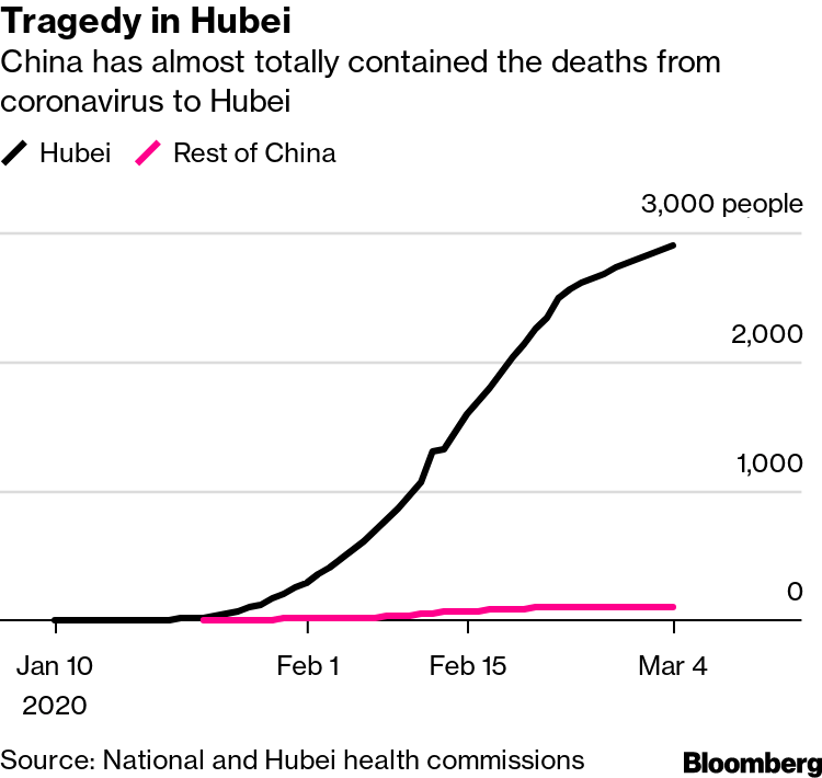 Coronavirus Spread in China Slows Drastically But Doubt Remains ...