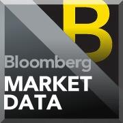Stocks Bloomberg