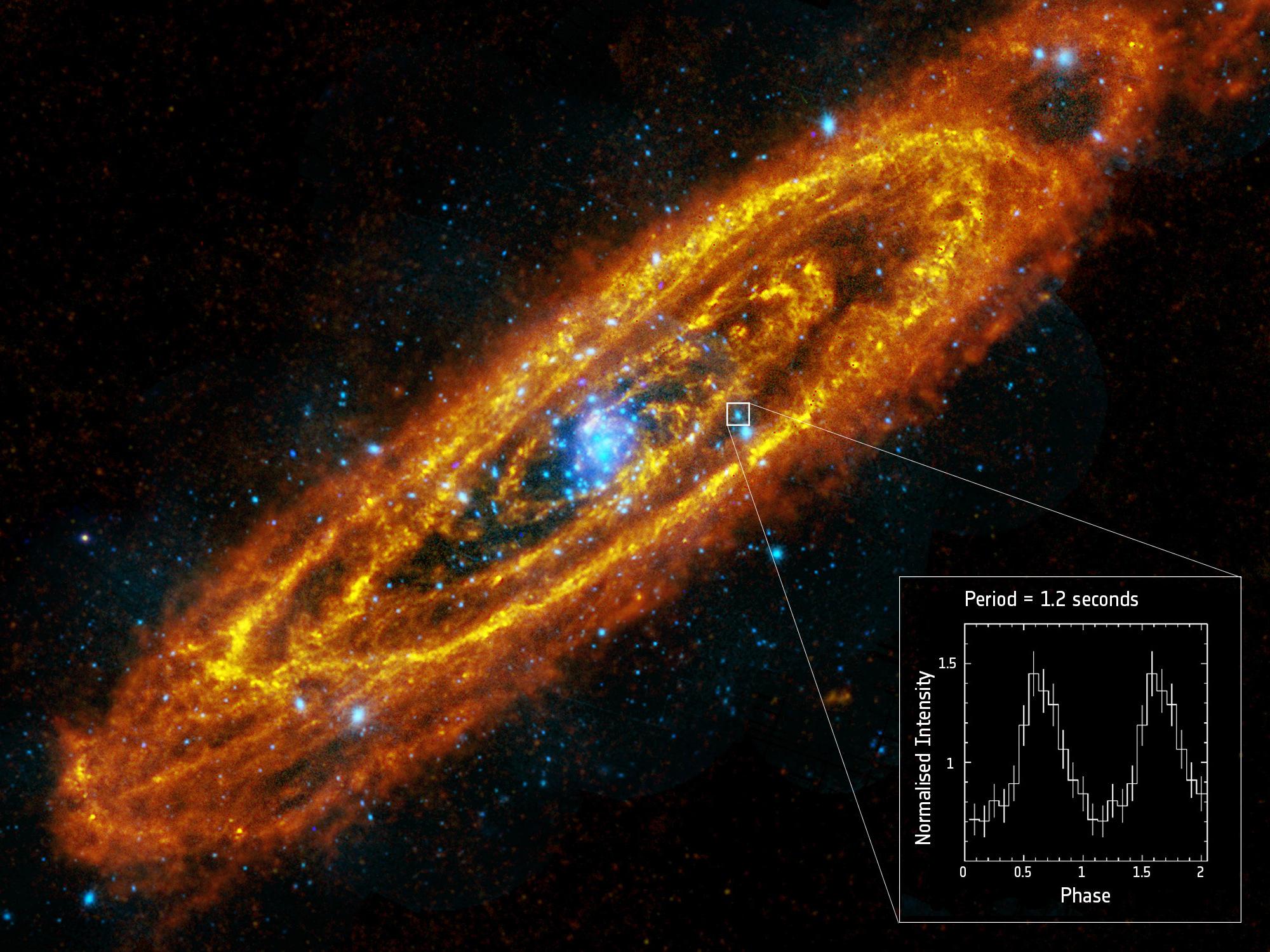 Windows Rotating Wallpaper Fall Andromeda Galaxy S First Spinning Neutron Star Found