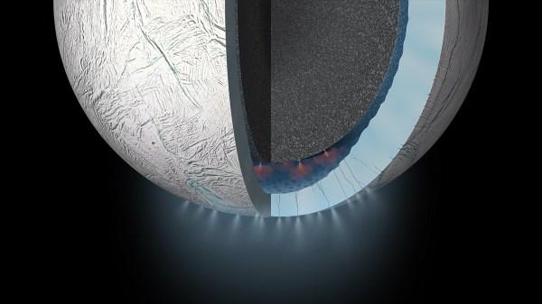 Life On Saturn Moon Enceladus