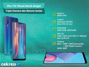 Vivo Y12: Ponsel Murah dengan Triple Kamera dan Baterai Jumbo