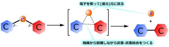 CC_mech_5
