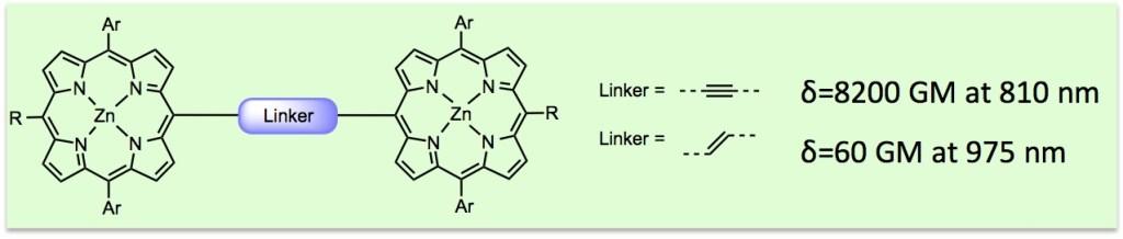 2光子吸収linker