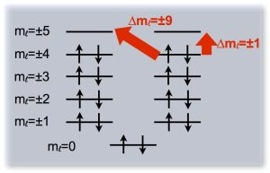 自由電子モデル