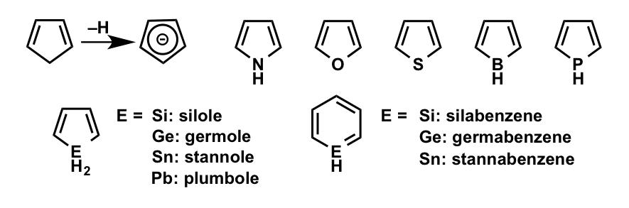 図2. 様々なヘテロ芳香環