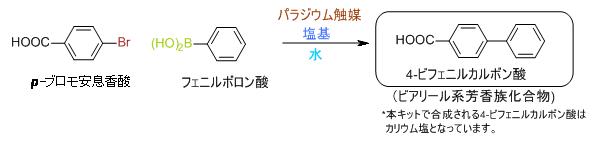 Reaction_Scheme