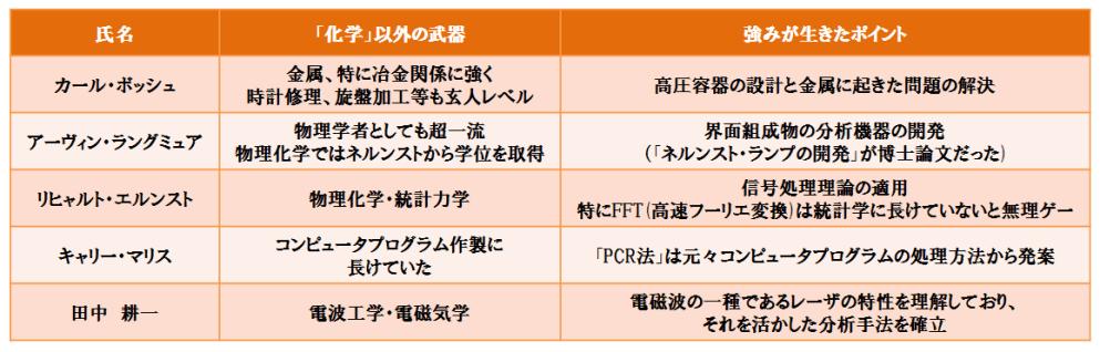 n_cooperation_08