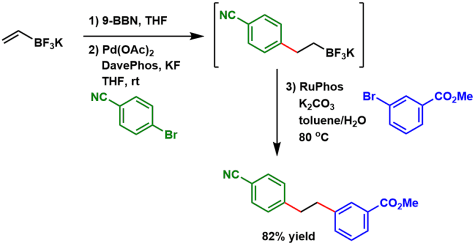 organoBF3_4