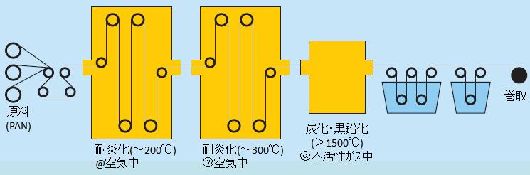 carbonf_06_02