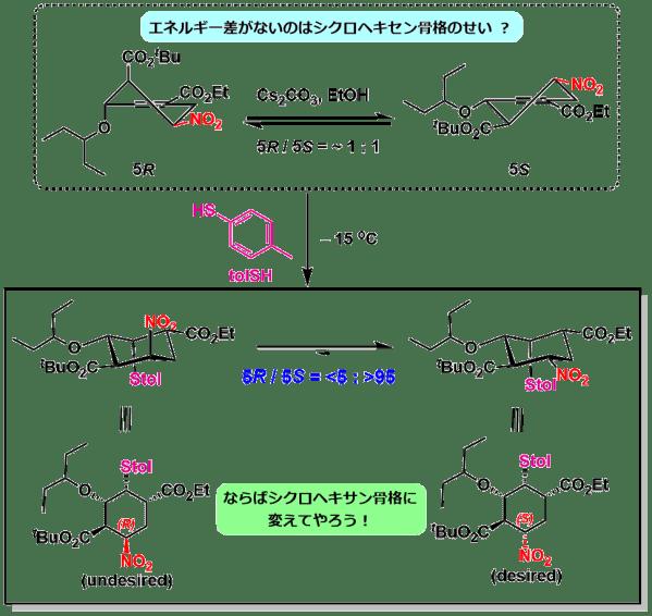 next_move_7a_3