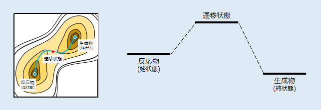 s_react_diagram
