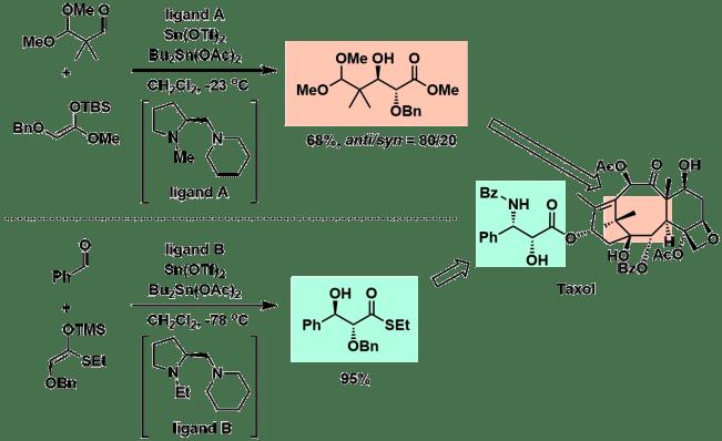 図2:向山らによるタキソール合成への応用展開