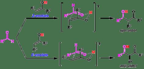 図3:Zimmerman-Traxler 6員環遷移状態モデル