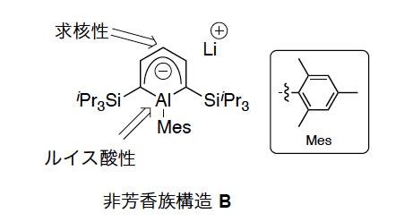 図3 アニオン性アルミナベンゼンの反応性