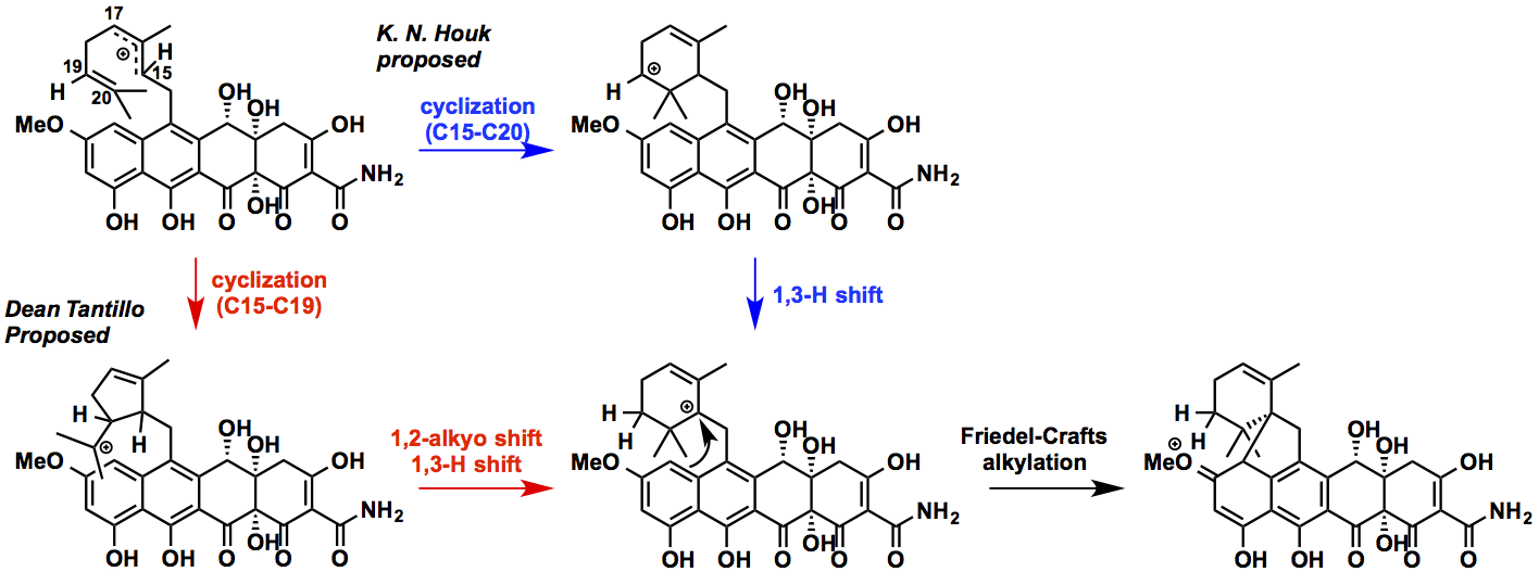 Viridicatumtoxin_scheme