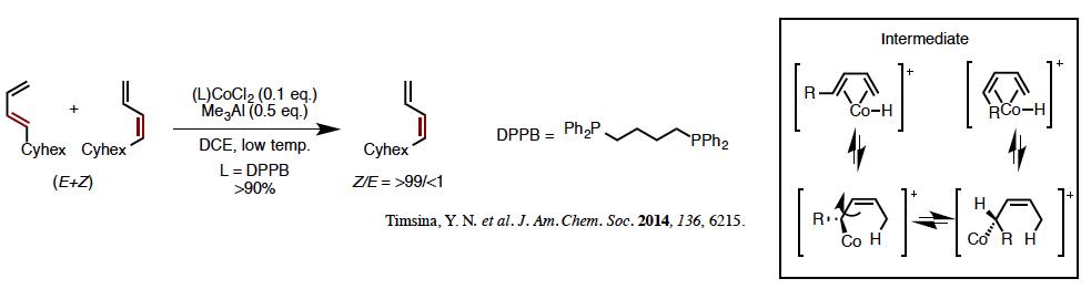 図2. Co 錯体を触媒として用いた1,3-ジエン誘導体の異性化反応