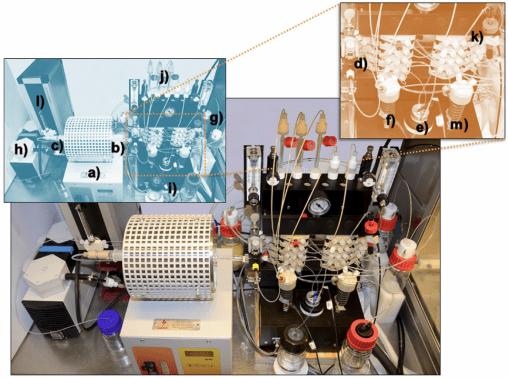 アスタチン導入オートメーション装置。グローブボックス内に設置する。j)が反応容器(論文[4]より)