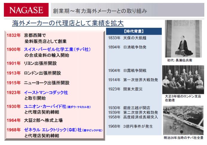 nagase_03