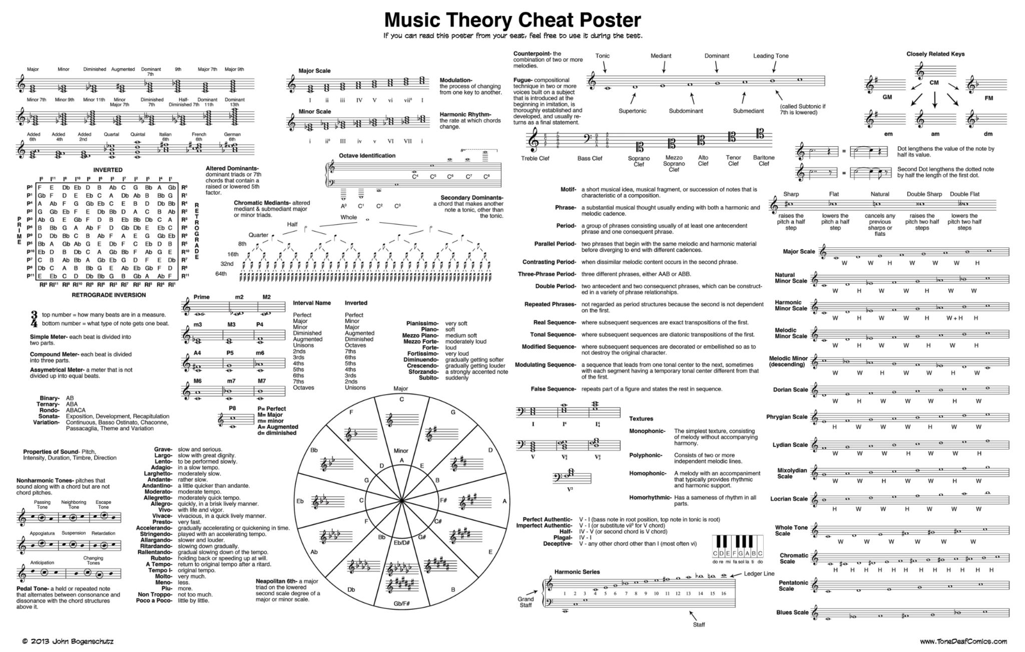 This music theory cheat sheet is all you'll ever need