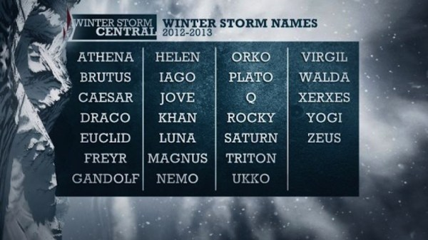 Weather Channel Announces Plan to Name Winter Storms
