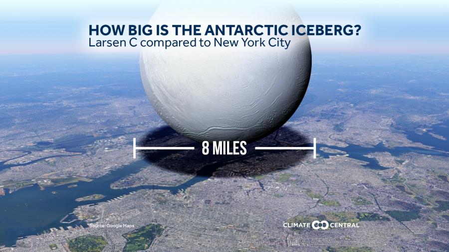 How Big Is The Antarctic Iceberg
