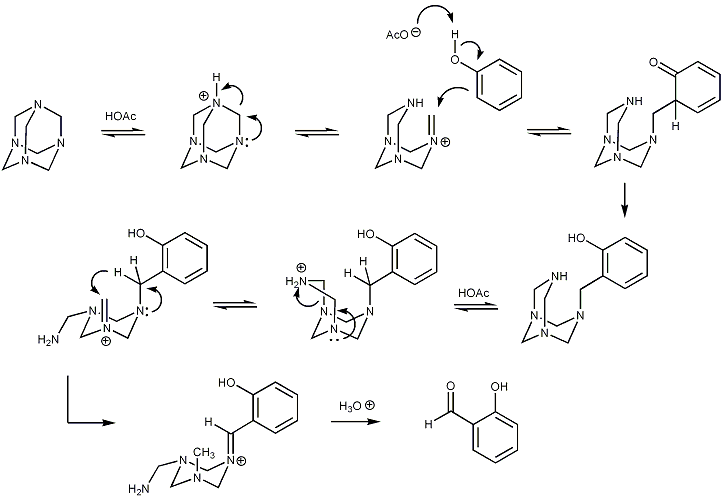 Duff_Reaction_Mechanism3