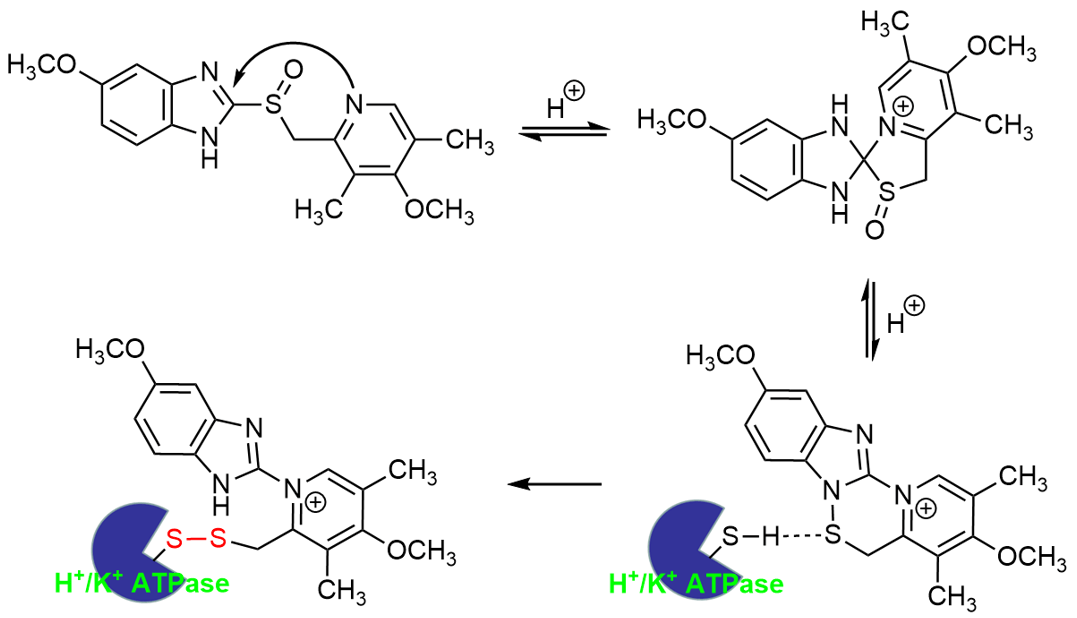 生活中的分子——奧美拉唑(Omeprazole)   化學空間 Chem-Station
