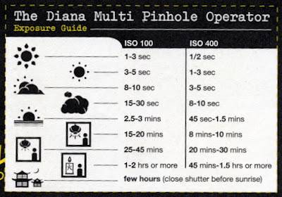 not very familiar with this film yet so cannot recommend  more detailed exposure time chart is rated as iso but it seems bit also pinhole passion instant camera in lomography rh