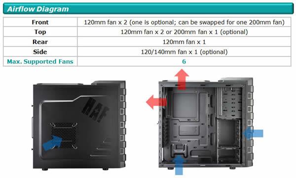 HAF_912_Combat_wo_sidepanel_ph 2?resize=600%2C360 cooler master haf 912 cabinet centerfordemocracy org Cooler Master HAF X at honlapkeszites.co