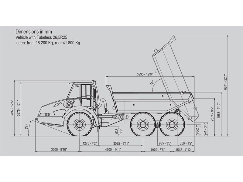 ASTRA ADT 35C Trucks Off Road Trucks Specification