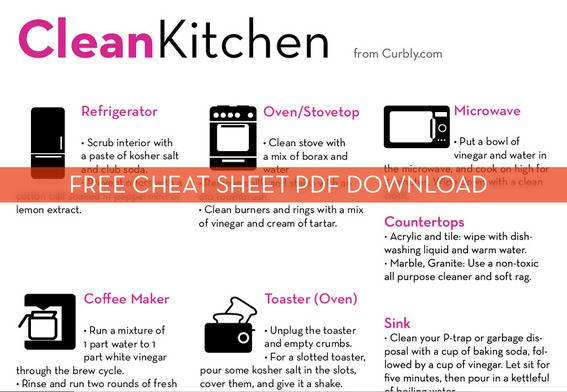 Kitchen Cleaning Cheat Sheet (free download!)