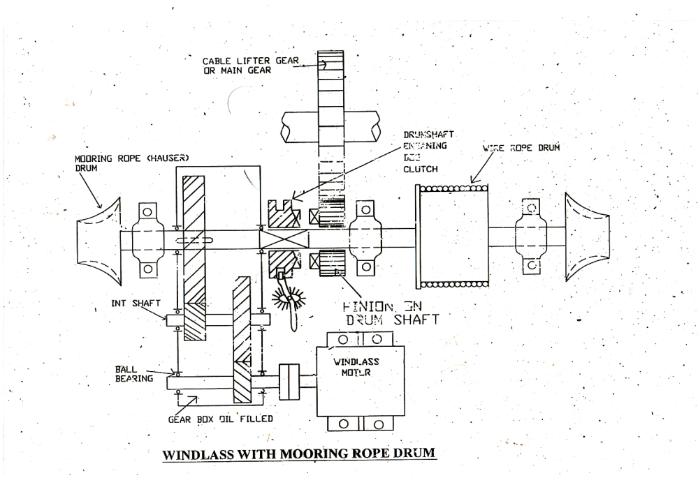 medium resolution of ship windlas with mooring rope drum